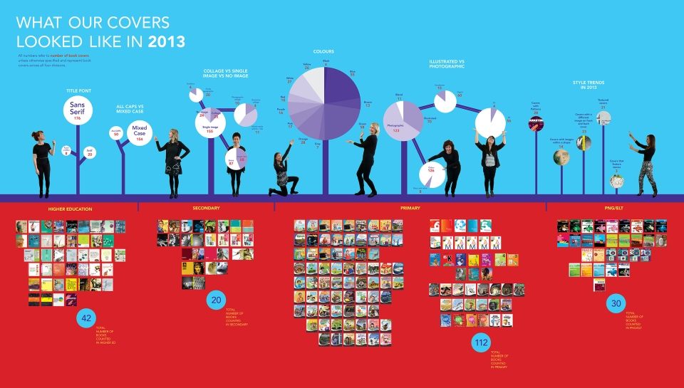 2013_cov_inforgraphic_final