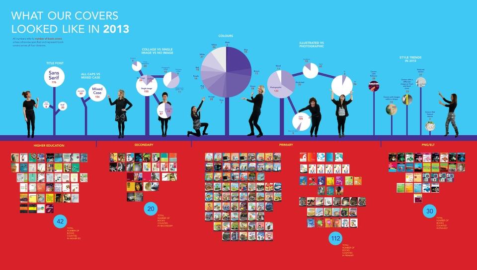2013_cov_inforgraphic_final