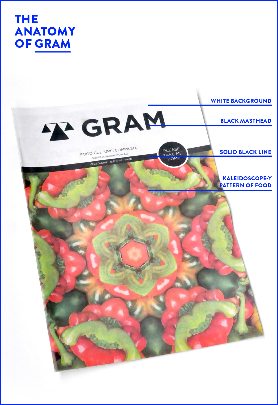 Gram_mag_collected2